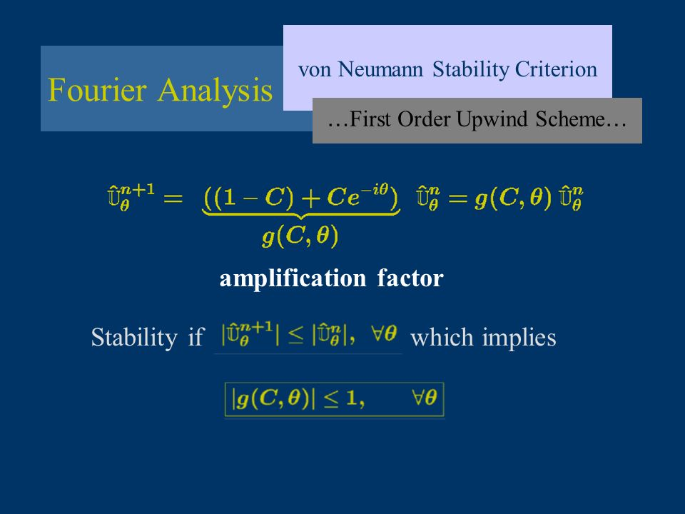 Fourier Analysis amplification factor Stability if which implies