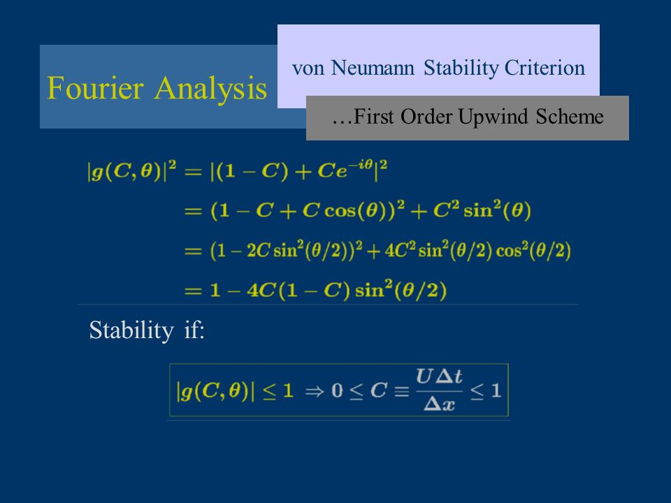 Fourier Analysis Stability if: von Neumann Stability Criterion