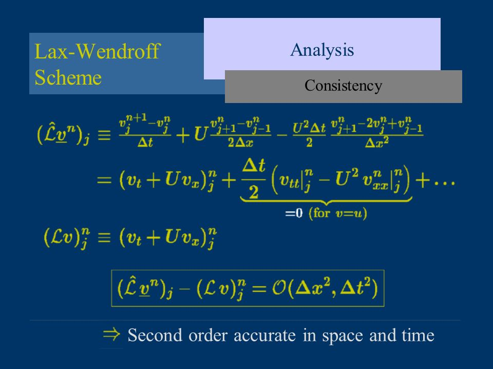 Lax-Wendroff Scheme Analysis Second order accurate in space and time