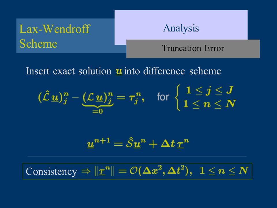 Lax-Wendroff Scheme Analysis