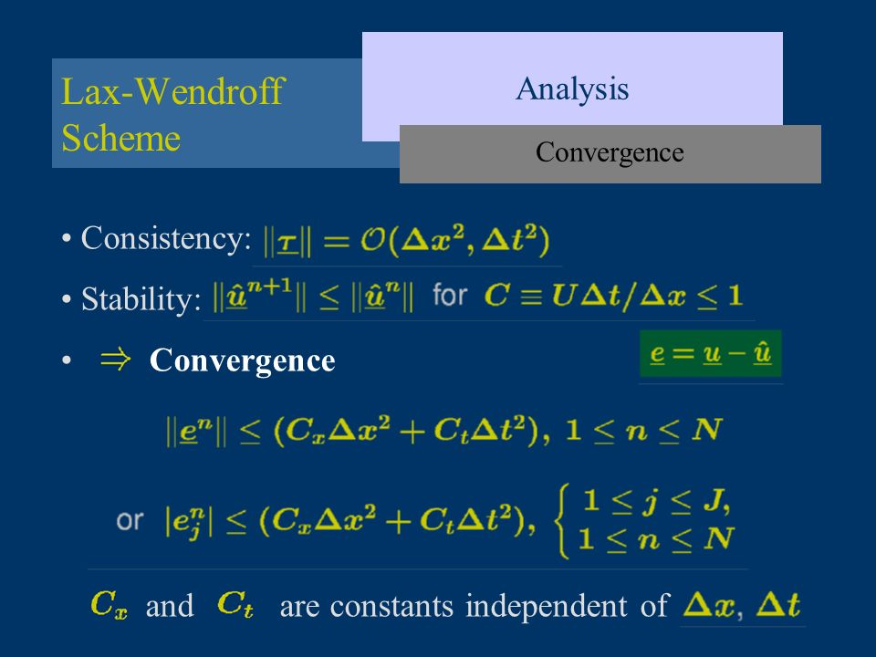 Lax-Wendroff Scheme Analysis Consistency: Stability: Convergence