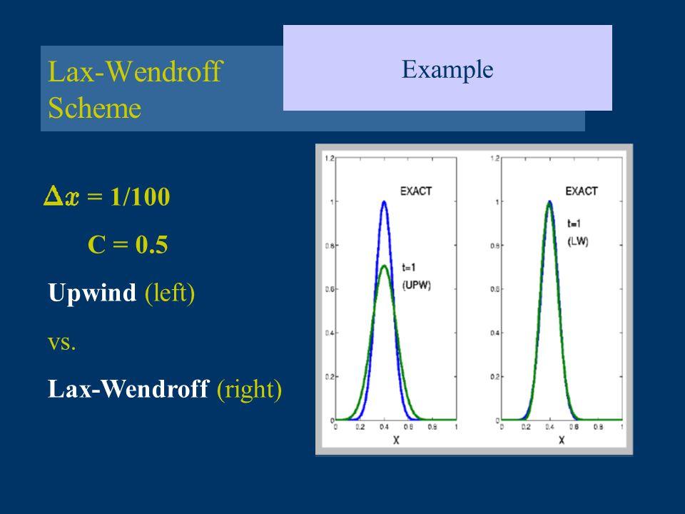 Lax-Wendroff Scheme Example = 1/100 C = 0.5 Upwind (left) vs.