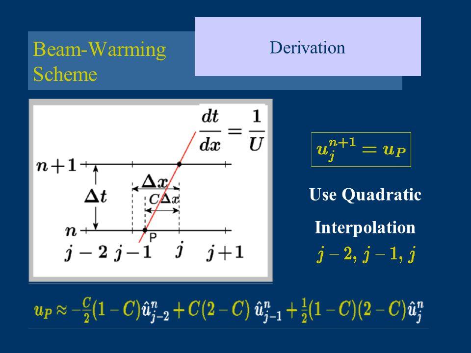 Derivation Beam-Warming Scheme Use Quadratic Interpolation