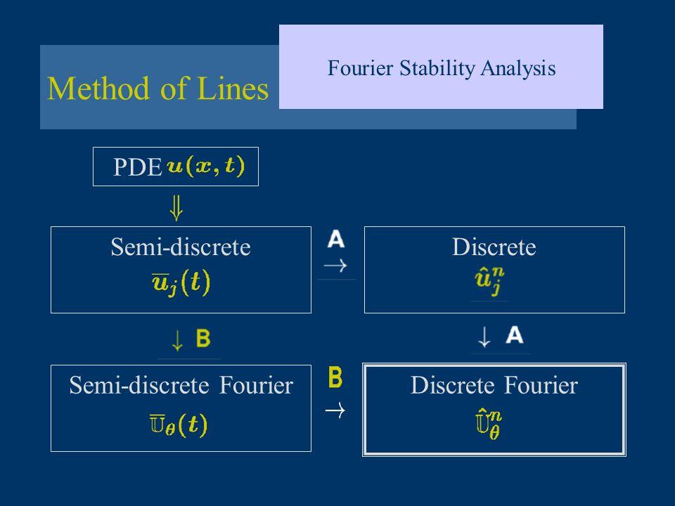 Method of Lines PDE Semi-discrete Discrete Semi-discrete Fourier