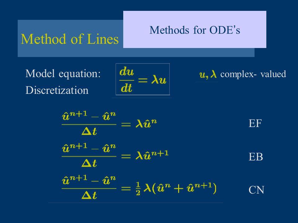 Method of Lines Methods for ODE's Model equation: complex- valued