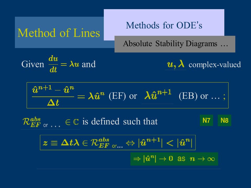 Absolute Stability Diagrams …