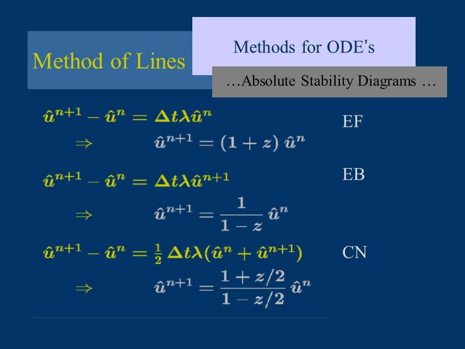 …Absolute Stability Diagrams …
