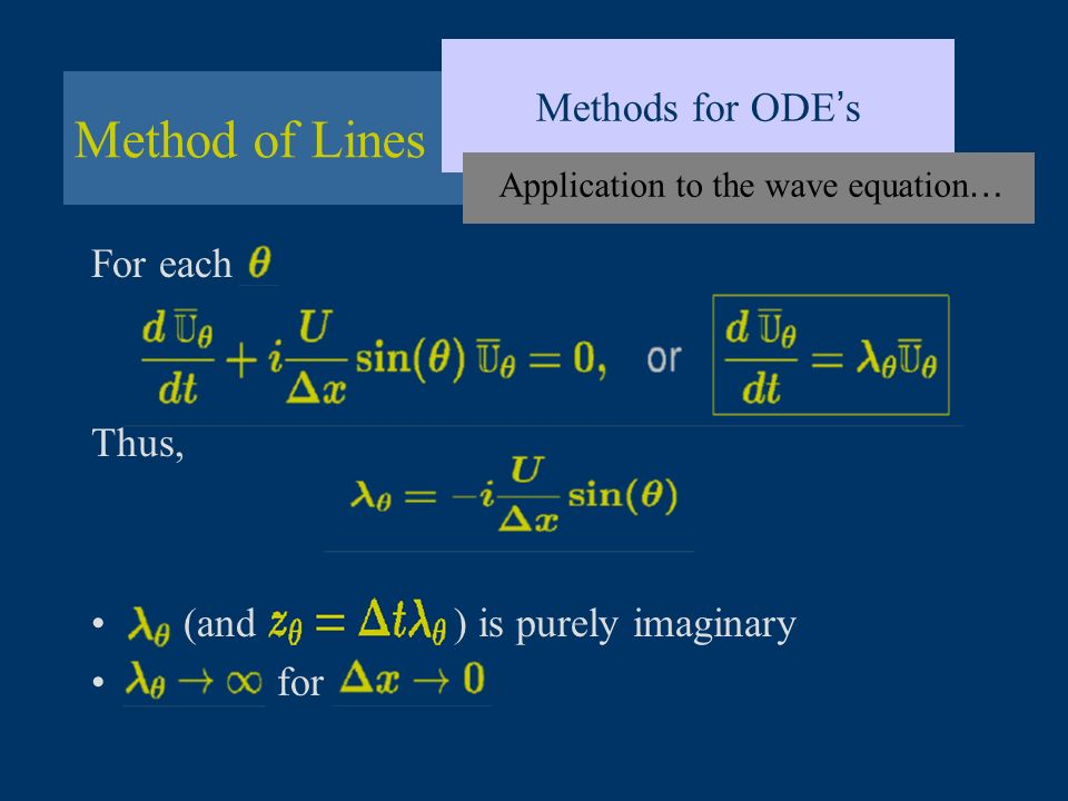 Application to the wave equation…