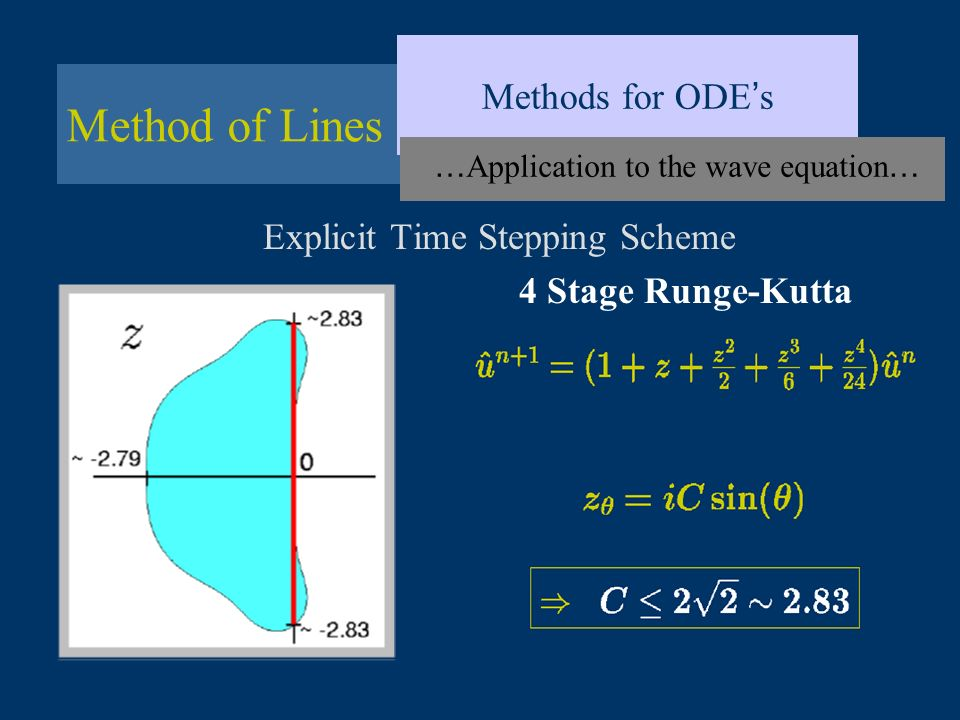 Method of Lines Methods for ODE's Explicit Time Stepping Scheme