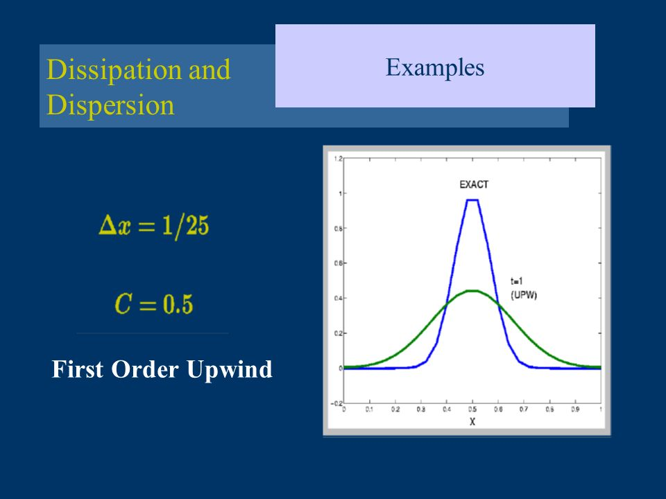 Dissipation and Dispersion