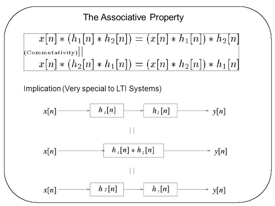The Associative Property