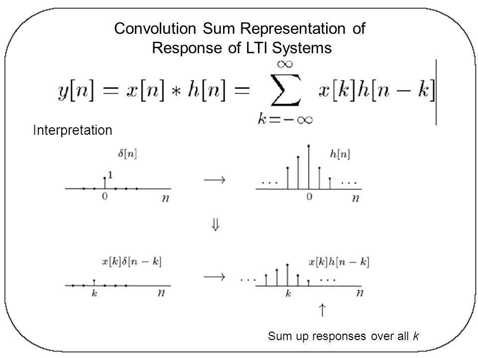 Convolution Sum Representation of Response of LTI Systems