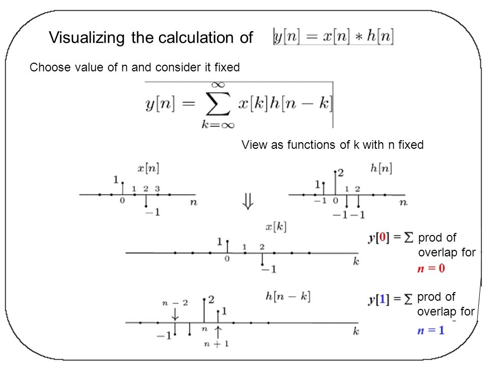 Visualizing the calculation of