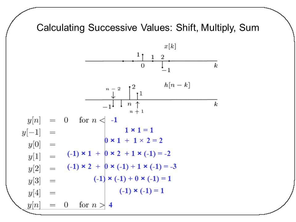 Calculating Successive Values: Shift, Multiply, Sum