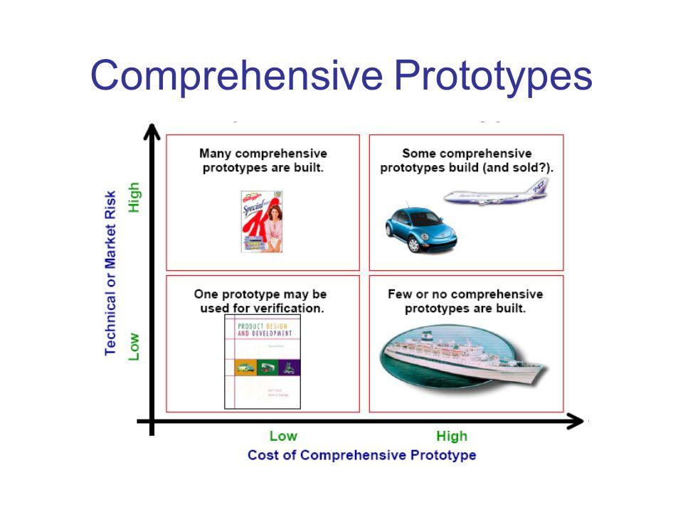 Comprehensive Prototypes