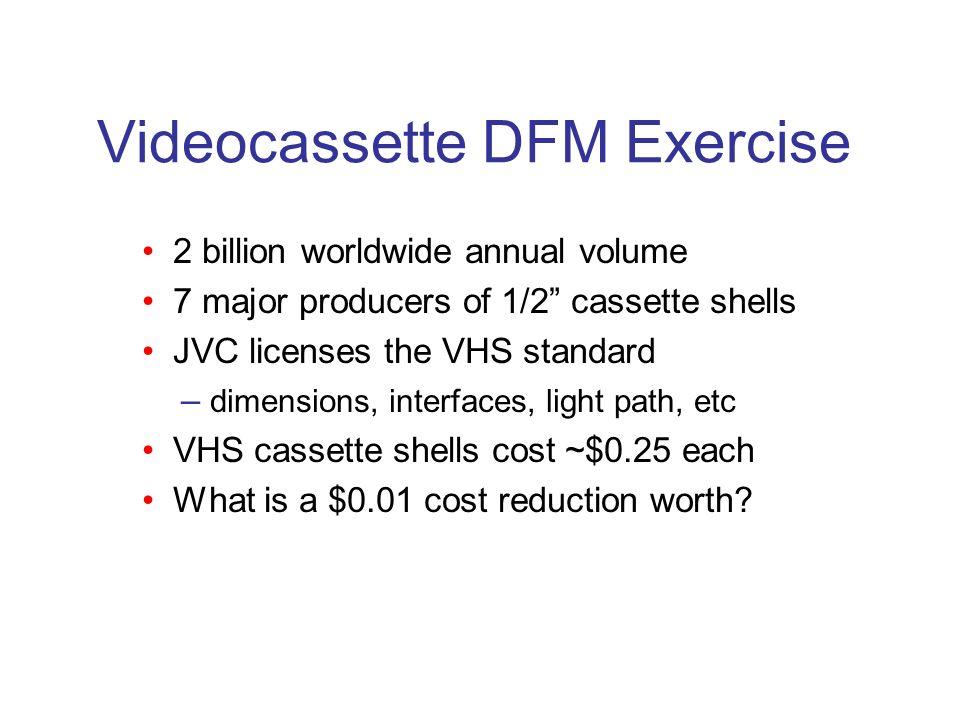 Videocassette DFM Exercise