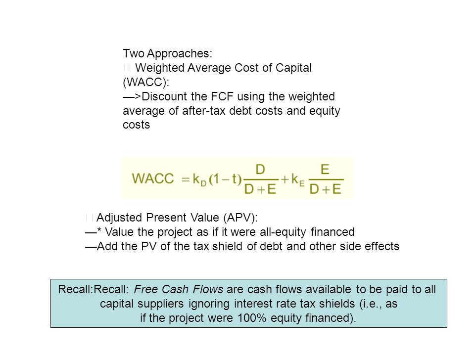 ‧ Weighted Average Cost of Capital (WACC):
