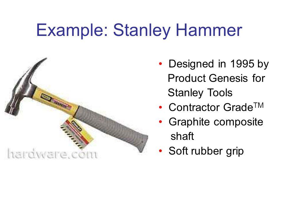 Example: Stanley Hammer