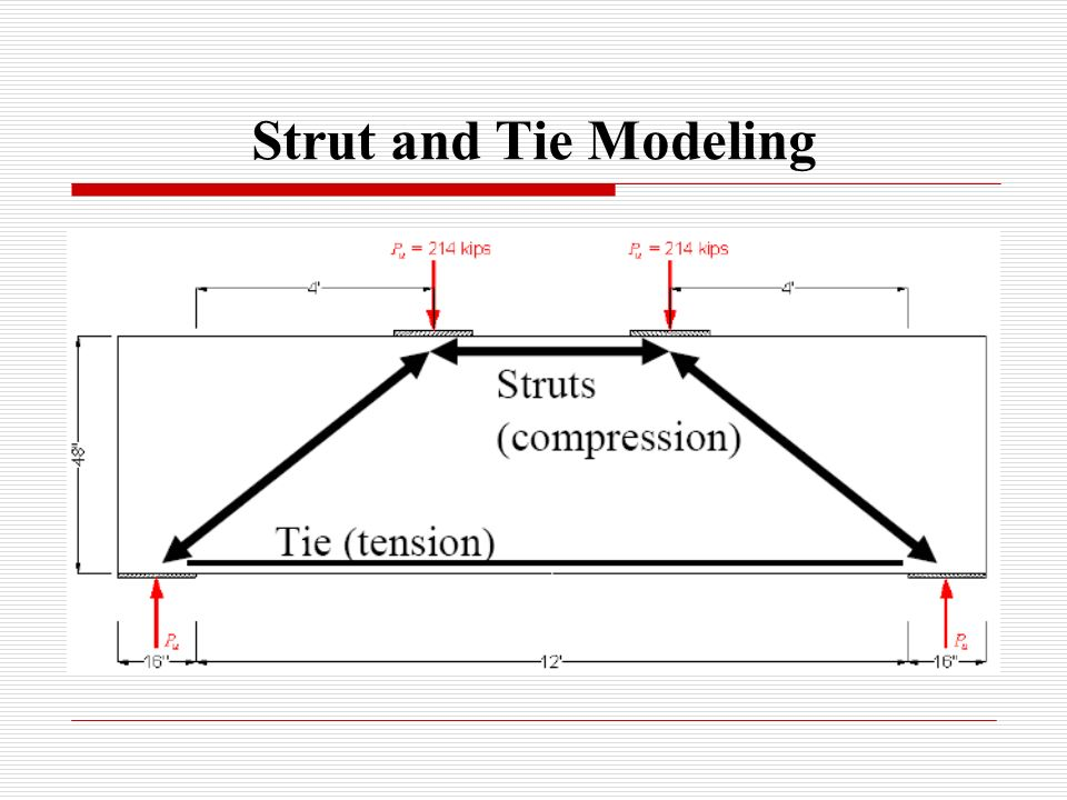 Strut and Tie Modeling