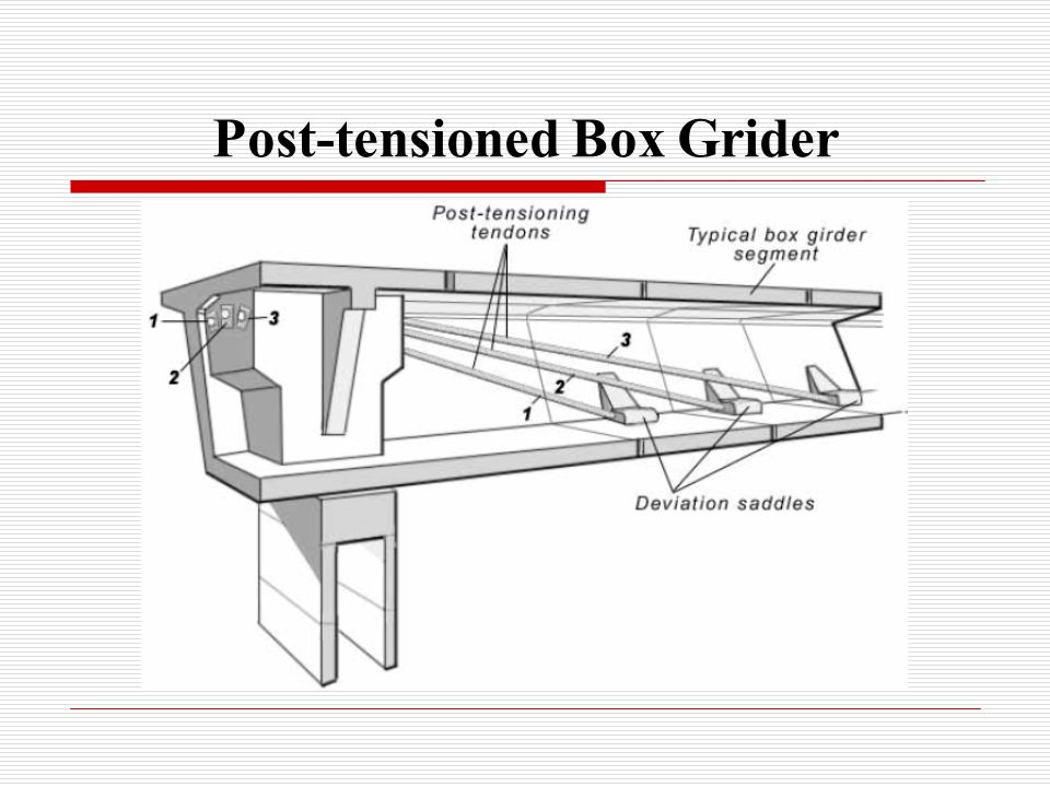 Post-tensioned Box Grider