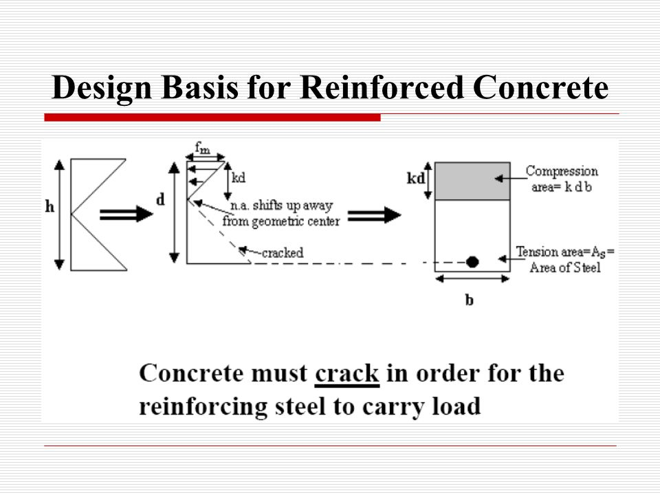 Design Basis for Reinforced Concrete