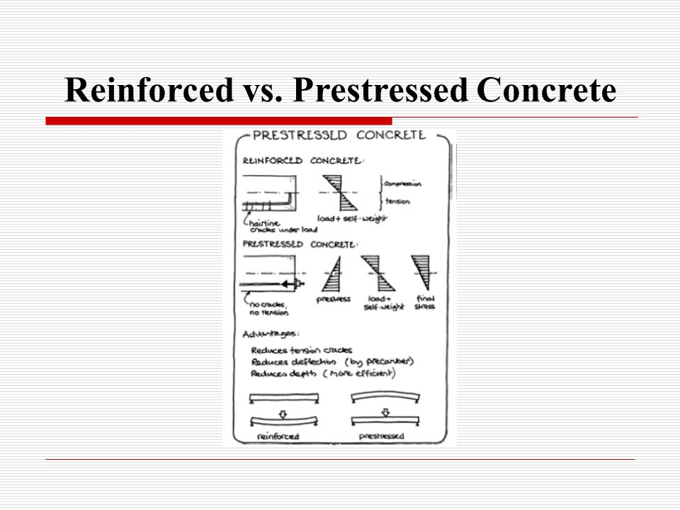 Reinforced vs. Prestressed Concrete