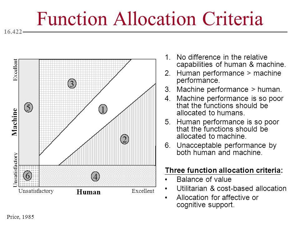 Function Allocation Criteria