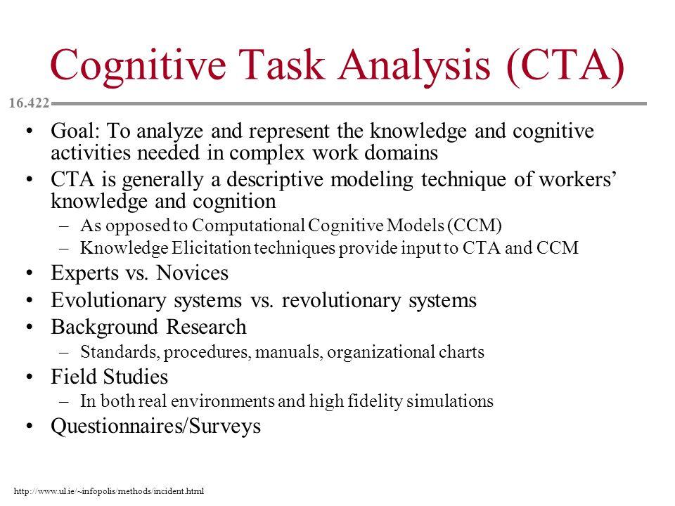 Cognitive Task Analysis (CTA)