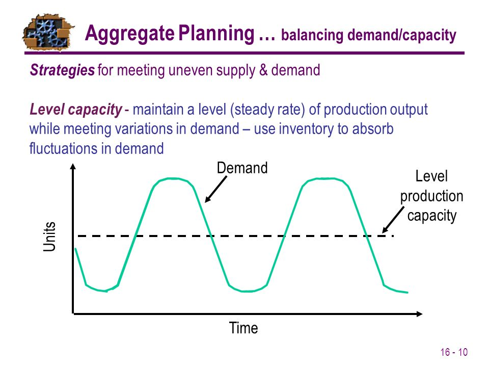 capacity planning and aggregate production planning Aggregate planning(ap) is a crucial step o f the production planning procedure it is the process by which a company determines optimal levels of capacity, production, subcontracting, and inventory for its long term.