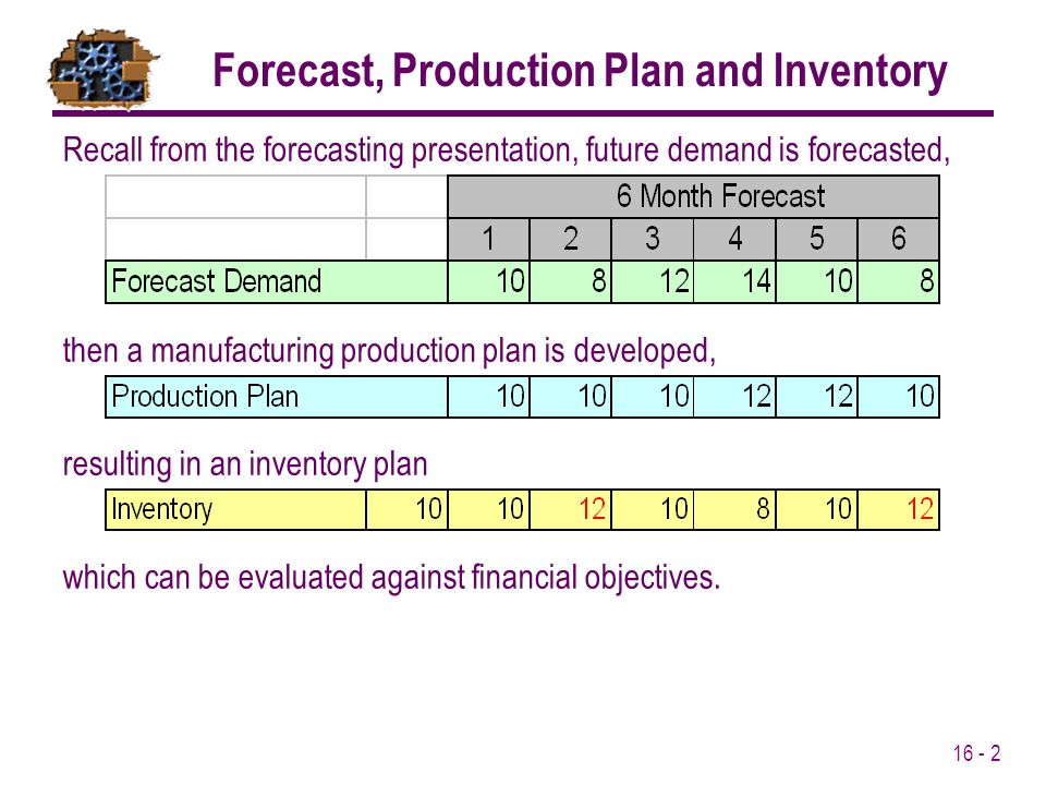 demand forecasting and production planning Greycon's forecasting solution uses advanced statistical algorithms and built-in demand management best practices to help reach your corporate goals.