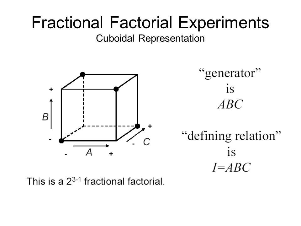 Fractional Factorial Experiments Cuboidal Representation