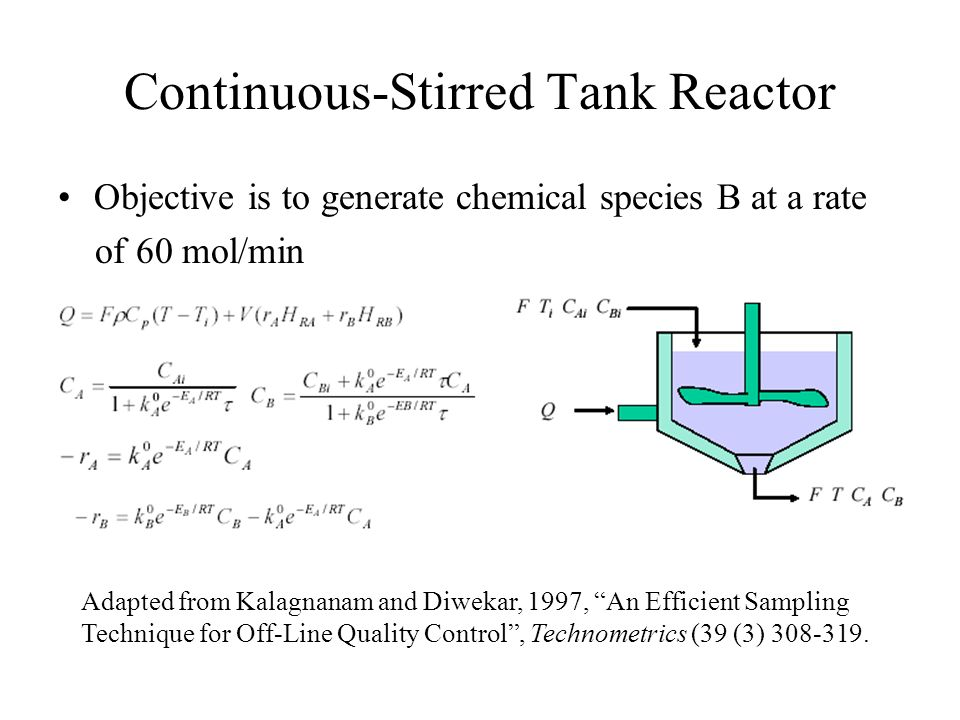 Continuous-Stirred Tank Reactor
