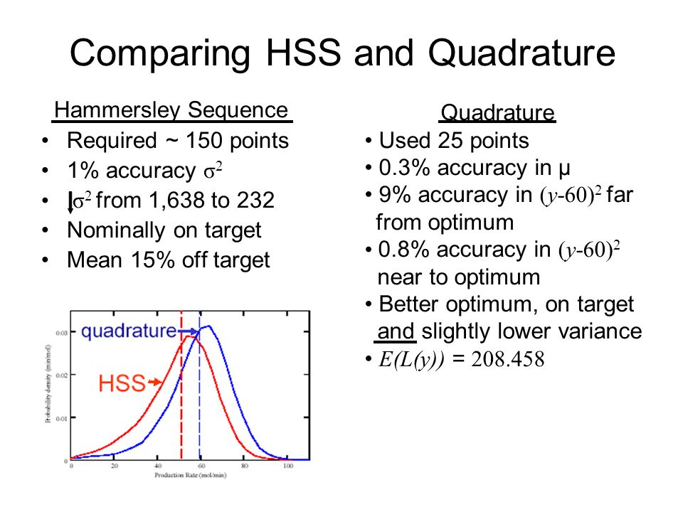 Comparing HSS and Quadrature