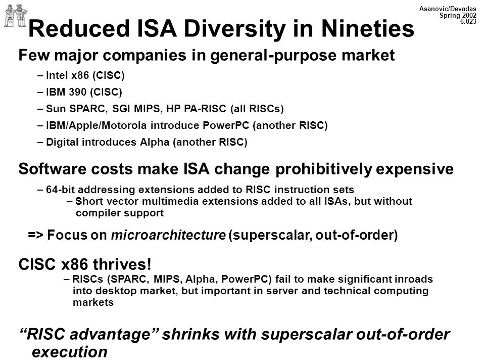 Reduced ISA Diversity in Nineties
