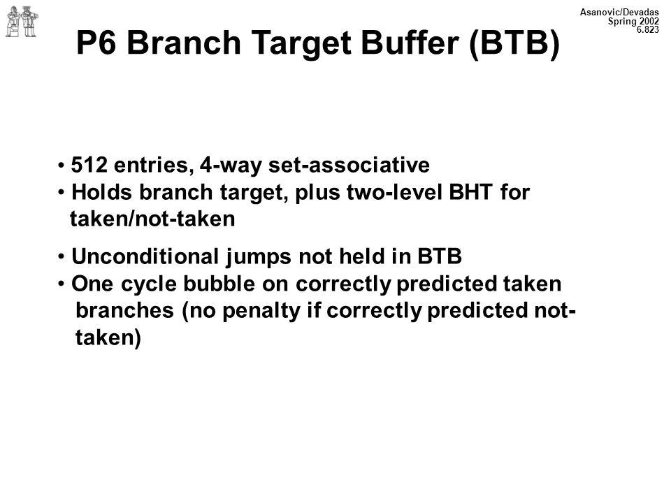 P6 Branch Target Buffer (BTB)