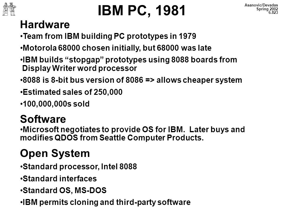 IBM PC, 1981 Hardware Software Open System