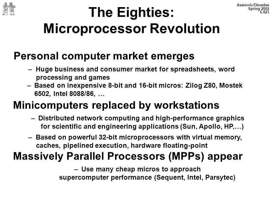 The Eighties: Microprocessor Revolution