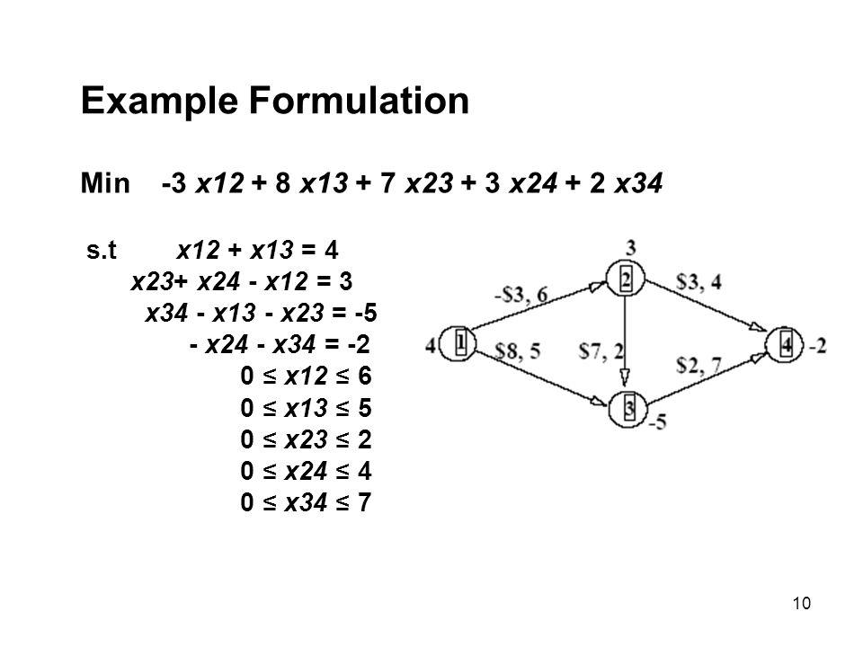 Example Formulation Min -3 x12 + 8 x13 + 7 x23 + 3 x24 + 2 x34