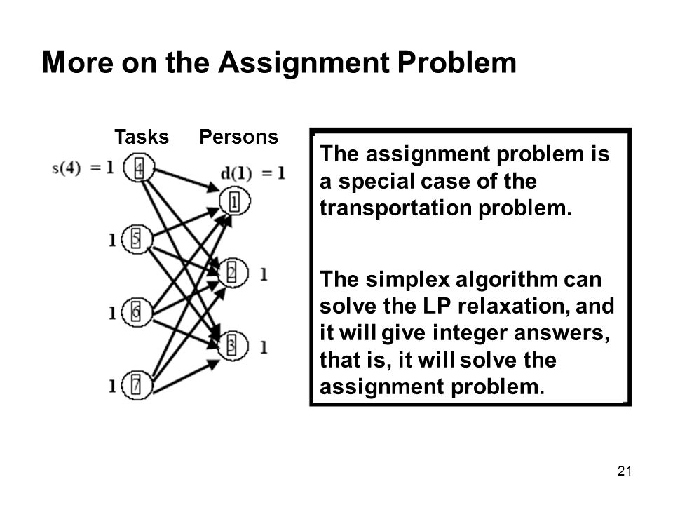 More on the Assignment Problem