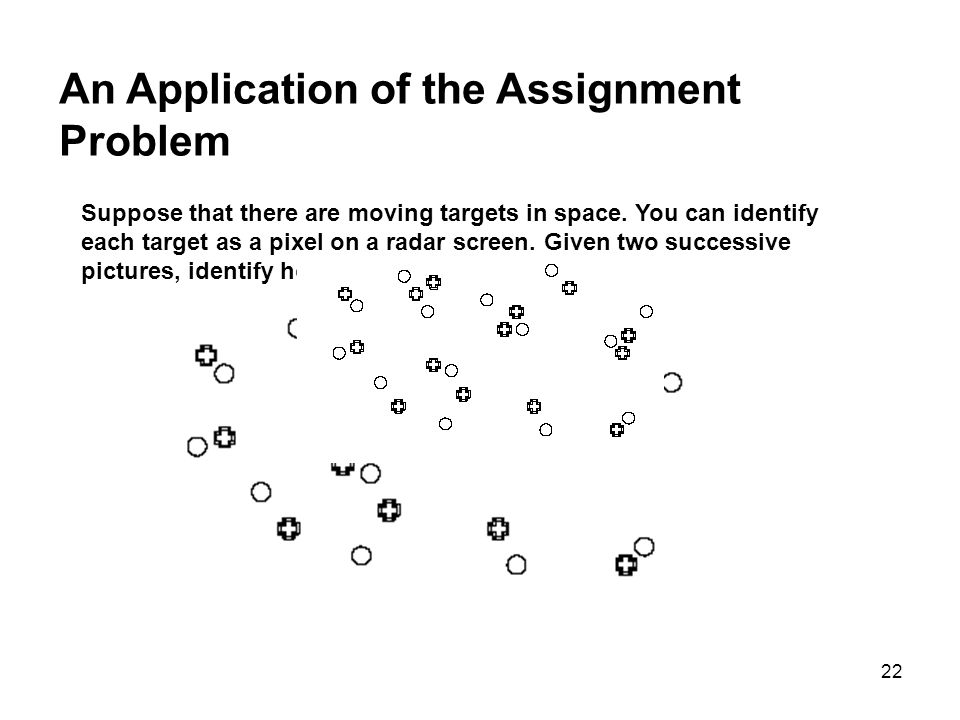 An Application of the Assignment Problem