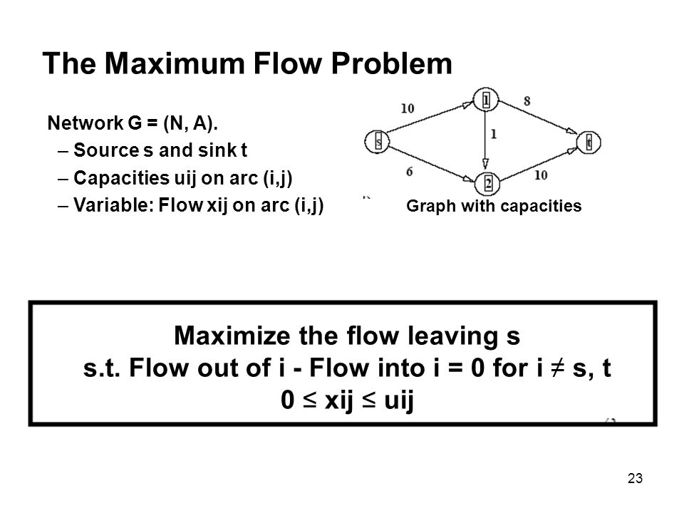 Maximize the flow leaving s
