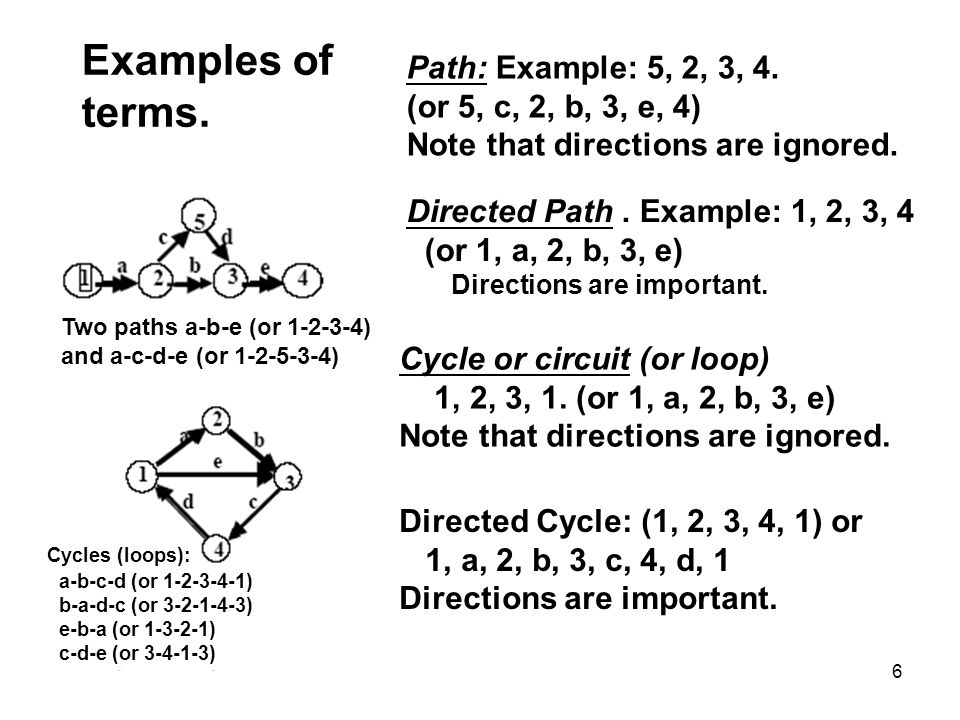 Examples of terms. Path: Example: 5, 2, 3, 4. (or 5, c, 2, b, 3, e, 4)