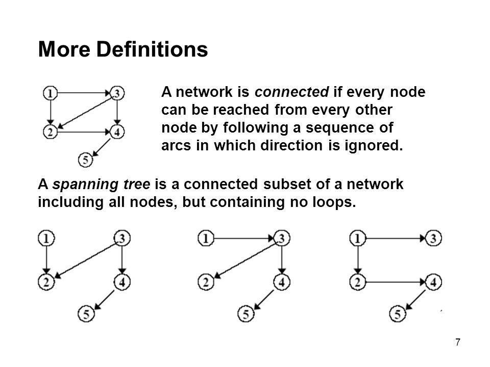 More Definitions A network is connected if every node