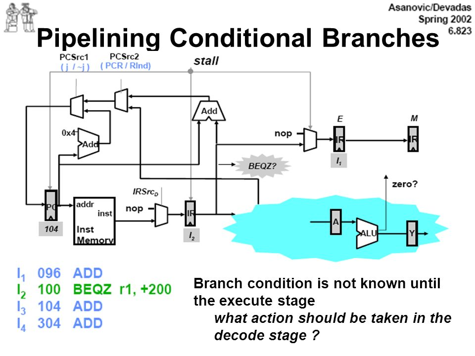 Pipelining Conditional Branches