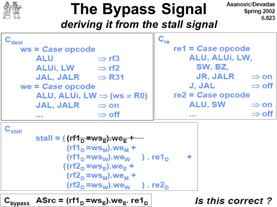 The Bypass Signal deriving it from the stall signal