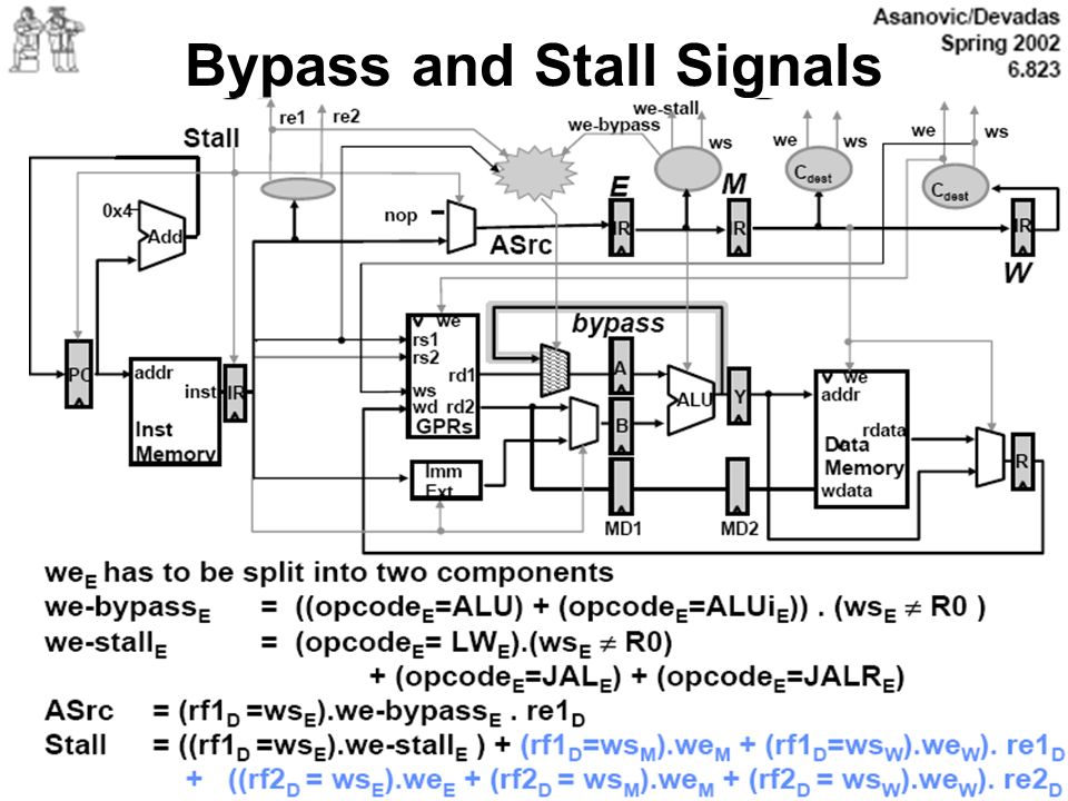 Bypass and Stall Signals