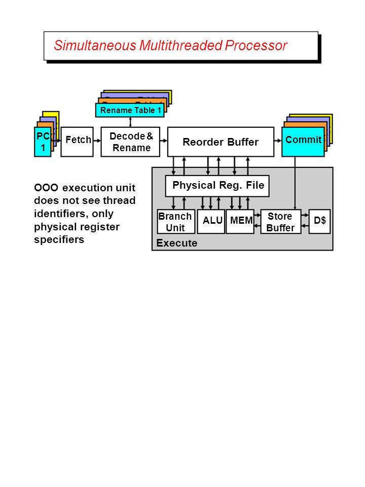 Simultaneous Multithreaded Processor