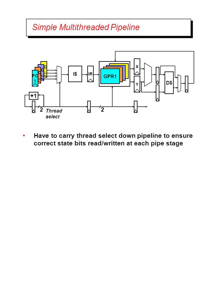 Simple Multithreaded Pipeline