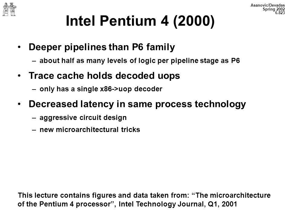 Intel Pentium 4 (2000) Deeper pipelines than P6 family