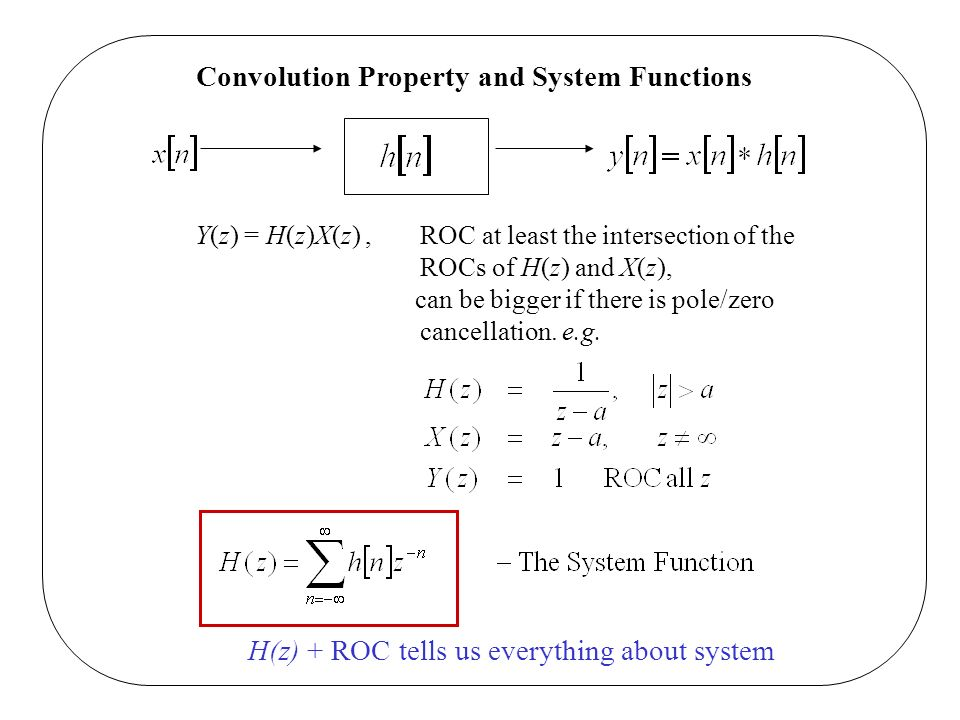 Convolution Property and System Functions